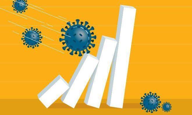 Coronavirus China Economy