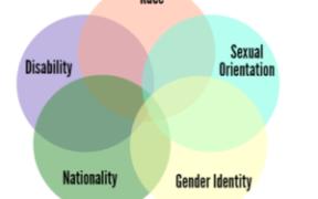Bob Murphy on How Identity Politics Hurts Everyone 3