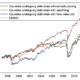 Bond returns in sovereign debt crises: The investors' perspective 5