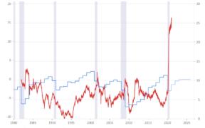 Friedman vs Phillips: A historic divide 59
